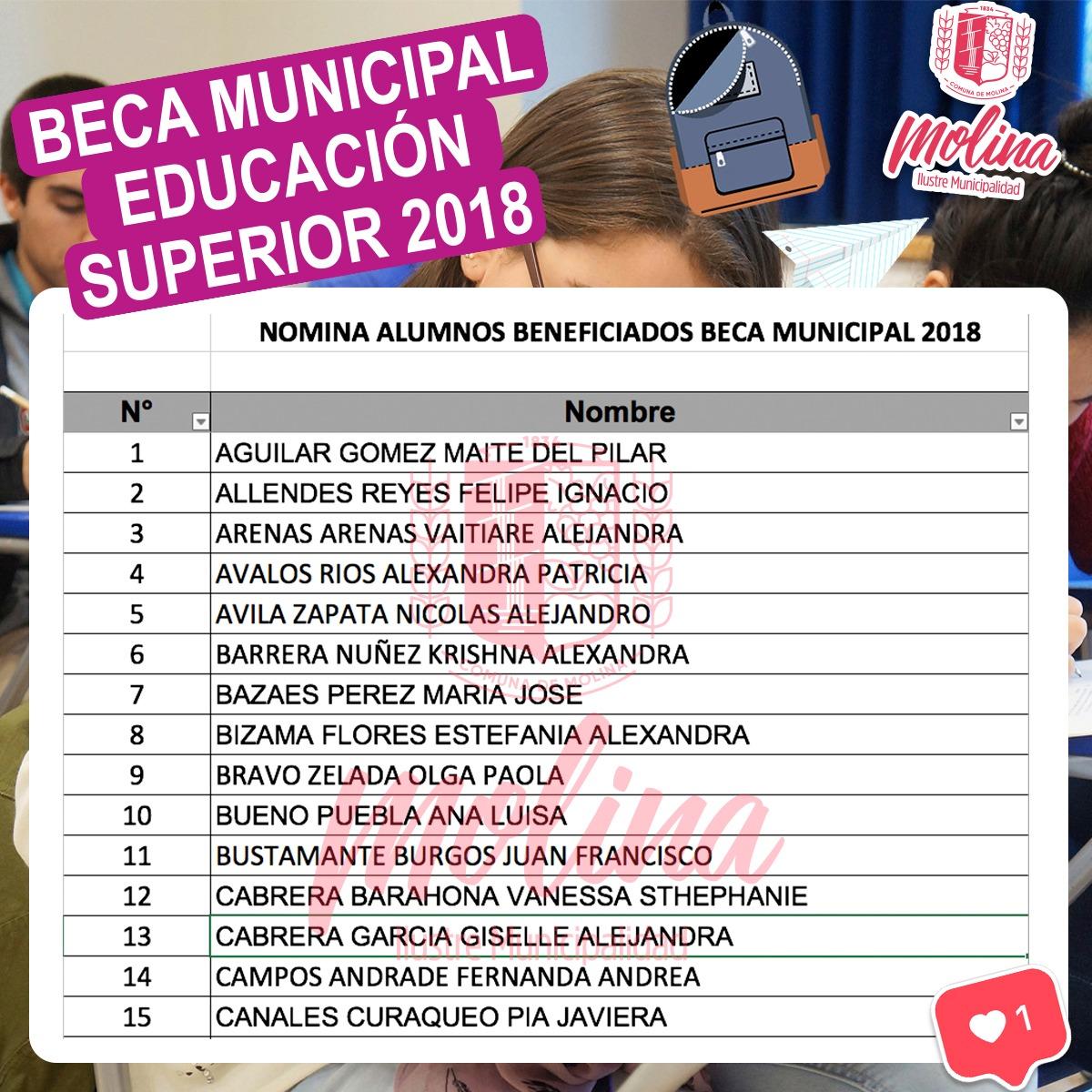 beca-municipal-interior-2018